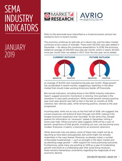 Industry Indicators
